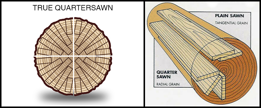 Rift Sawn Wood ~ The quarter sawing process and problems oh no primal