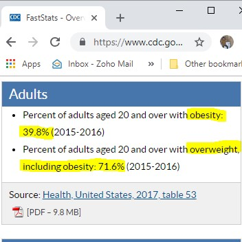 CDC FastStats Overweigt and Obese